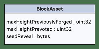 block_asset_schema